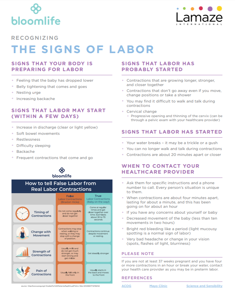 Ca  30 Resultater: How To Stop False Labor Contractions