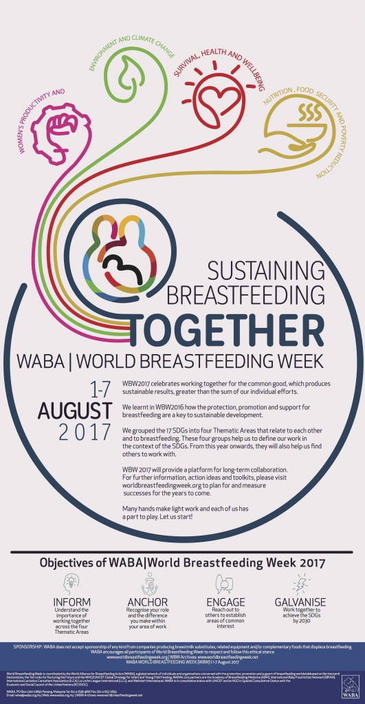Celebrate World Breastfeeding Week 2017